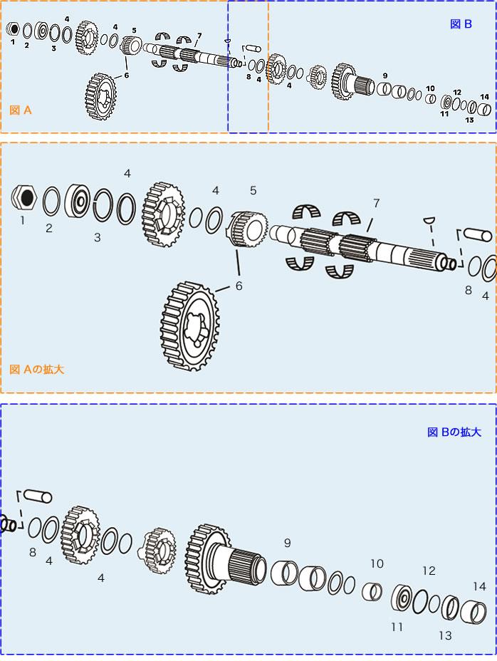 5速ビッグツインのメインシャフトとその構成部品