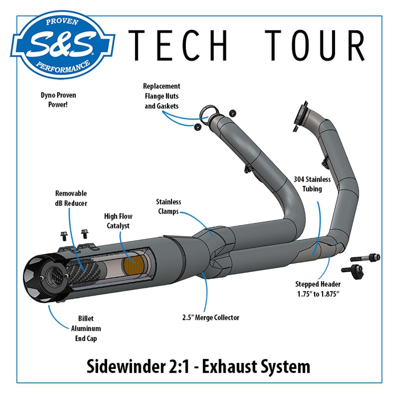 サイドワインダーのテクニカル図